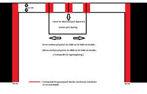festepunkt-tegning-for-nordic-garasjeport